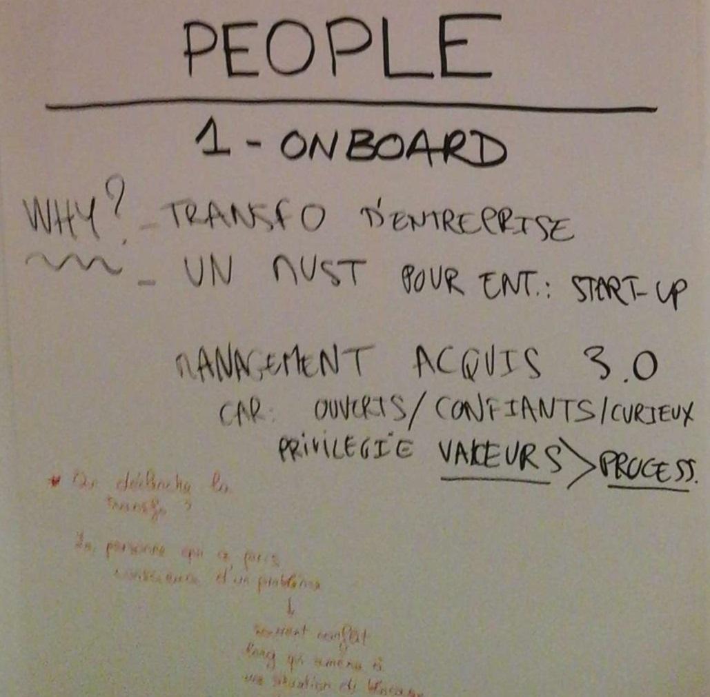 Résultats People 1-On board