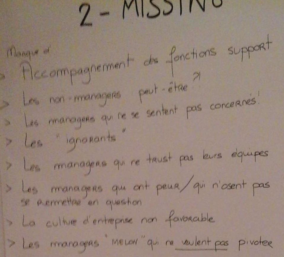 Résultats people 2-Missing